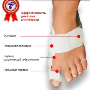 Kak-lechit-podagru-na-bolshom-paltse-nogi-1-300x300