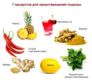 Какие продукты нельзя есть при подагре и список
